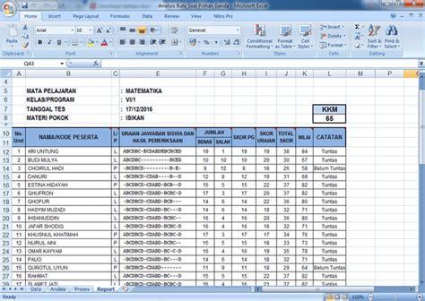 format analisis butir soal essay aplikasi analisis butir soal pilihan ganda format
