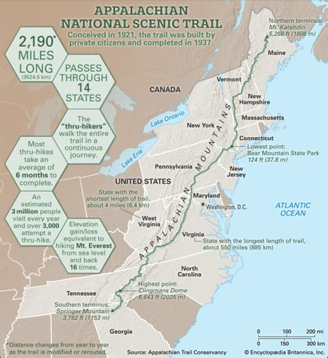 sections of the appalachian trail appalachian national scenic trail description length