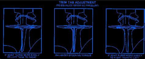 boat trim tab adjustment how to set trim tab on outboard motor impremedia net