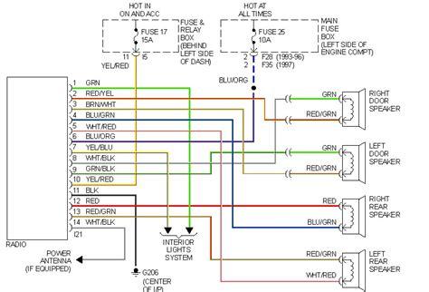 subaru impreza wiring diagram 28 images 1997 subaru