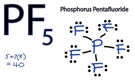 phosphorus lewis dot diagram electron dot diagram for phosphorus choice image diagram