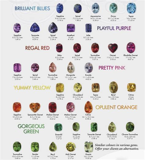 best 25 gemstones by color ideas on names of