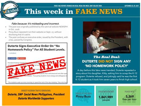 And In Hoax News by This Week In News Duterte Did Not Sign Any No