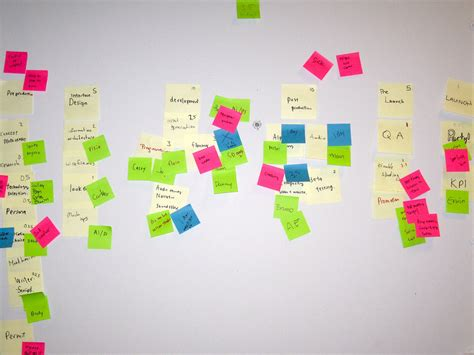 design management group collaborative planning 7 steps to creating a project