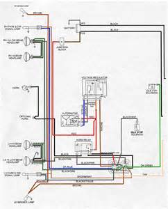 1968 pontiac gto electrical diagram get free image about