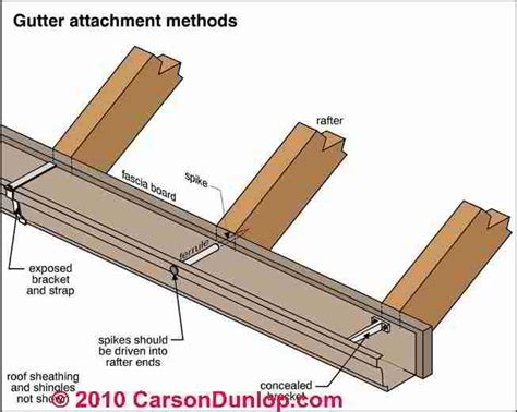 how to install gutters 12 steps ehow roof gutter hangers attachments
