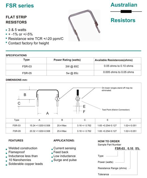current sense resistor inductance manufacturer of wire wound resistors and power resistors current sense resistor fsr series