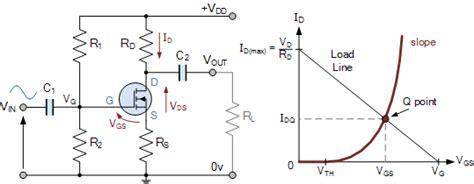 mosfet transistor lifier mosfet lifier circuit using an enhancement mosfet