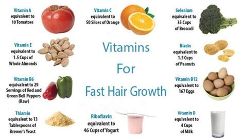 do vitamin emhance the thickness of the hair follicle vitamins for hair growth