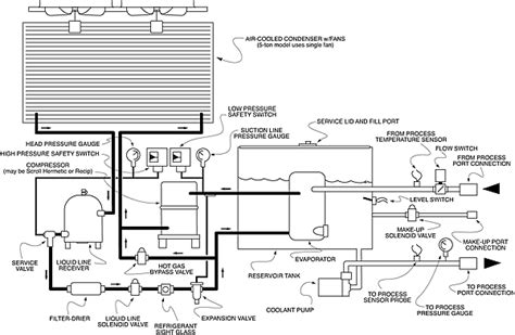 air cooled chiller schematic diagram maximum mk a 5 10 ton mechanical schematic