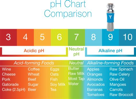 Air Alkali Holo Ph 8 stainless steel water bottle best alkaline water bottle