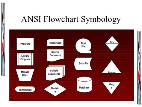 ansi flowchart ansi flowchart 28 images assignment center the ansi