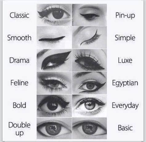 eyeliner tutorial for different eye shapes different eyeliner styles for different eye shapes and