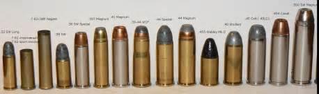 Big revolvers best gun for defense against home invasion survival