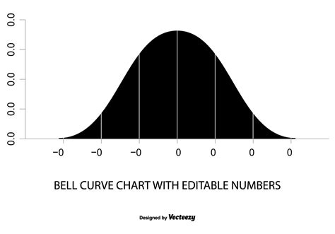 free curve template bell curve chart illustration free vector