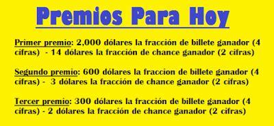 sorteo zodiaco 1282 del domingo 6 de diciembre de 2015 loteria nacional de panama resultados resultados sorteo