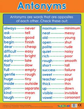 non pattern synonym educational school posters antonyms literacy chart for