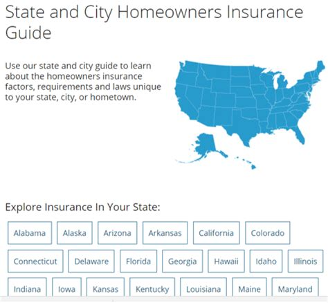 Top 6 Sites to Get the Best Home Insurance Quotes & Rates