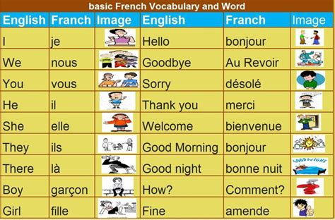 french for beginners language 33 best images about learn french basic on not enough posts and language