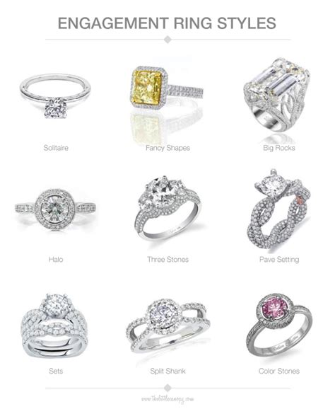 Engagement Ring Band Styles by The Canopy Artsy Weddings Weddings