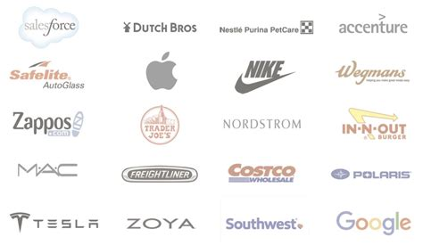 best customer experience the crave top 20 list companies that deliver the best