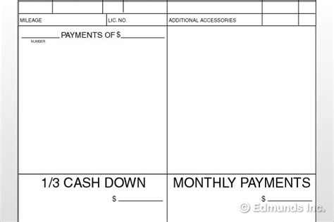 The Car Dealer S Four Square Worksheet Edmunds Auto Finance Tips Car Sales Worksheet Template