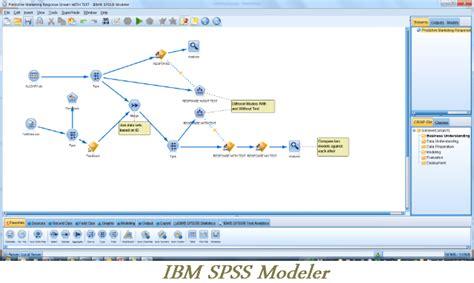 spss tutorial advanced best 19 free data mining tools