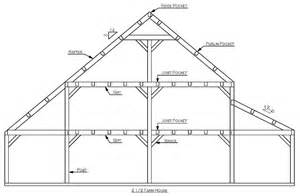 Gambrel Barn House Plans Timber Frame Construction Featuring Framing Styles