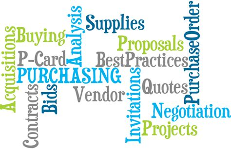 Aim Mba Requirements by Discuss Purchasing What Is The Meaning And Aims Of Filin