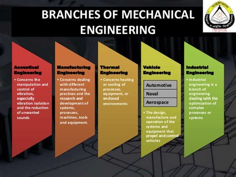 design engineer what do they do engineering design architecture