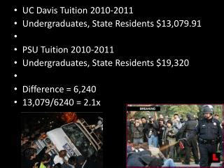 Uc Mba Tuition by Ppt Tuition Rates By State Powerpoint Presentation Id