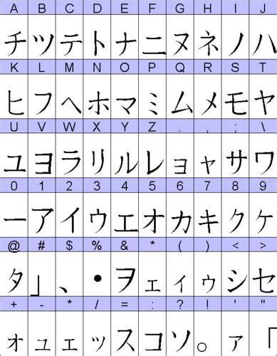 Calendario Chino Año 2017 Alfabetos De Todo El Mundo Taringa