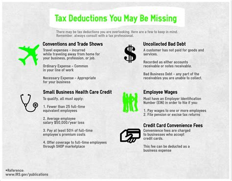 Mba Fees Tax Deductible by Are You Missing Tax Deductions Self Storage Insider