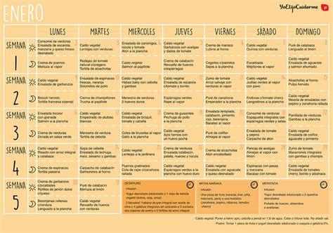 Dieta Detox Menu este a 241 o elige cuidarte empieza con un 250 detox