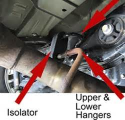 Exhaust System Rattle How To Correct Noise From Exhaust Rattling Against A