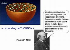 Image result for thomson