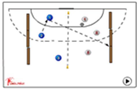 bench ball games bench ball mini match 114 aiming throwing drills handball coaching tips sportplan ltd