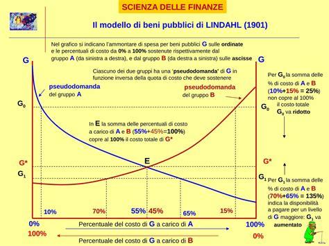 dispense scienze delle finanze modello di lindhal dispense