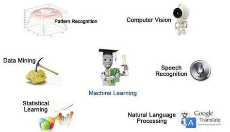 pattern recognition and machine learning projects learning machine learning part 1 an introduction