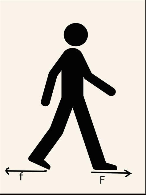 Is Walk On newtonian mechanics is it possible to walk in a friction
