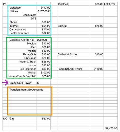 Simple Spreadsheets by 25 Best Ideas About Monthly Budget Spreadsheet On