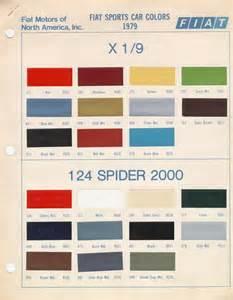 Fiat Color Codes Colour Chart Photo By Dnd380 Photobucket