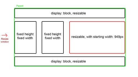 css tutorial div positioning javascript resize child div element to fit in parent div