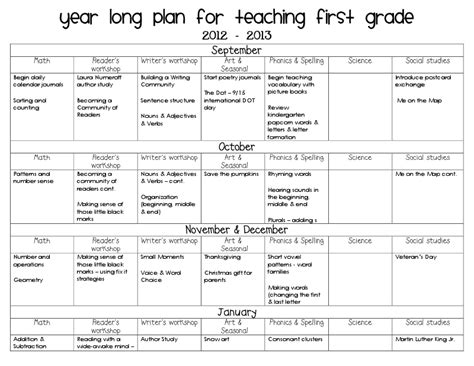 The Accidental Teacher Mom Runner Lost And Found Part 2 Bear With Me I Have A Few Yearly Plan Template For Teachers