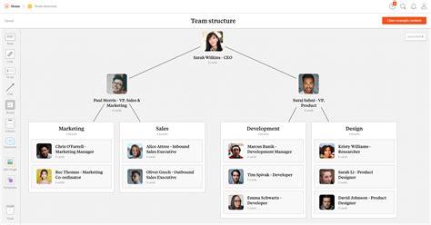Team Structure Template Organizational Chart Template Milanote Team Org Chart Template