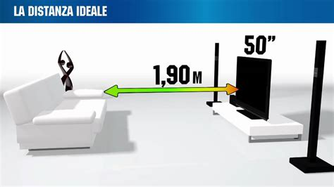 distanza tra tv e divano distanza ideale per vedere un tv led