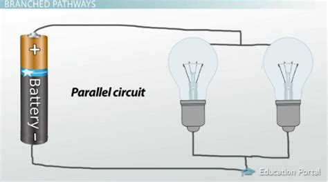circuit science definition parallel circuits definition concepts lesson