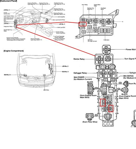 2005 toyota corolla fuse box wiring diagram