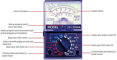 Multimeter Analog Yang Bagus multimeter analog avometer analog dan cara penggunaan