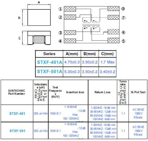 common mode choke pcb layout common mode choke pcb layout 28 images power supply can a cm choke be used to suppress
